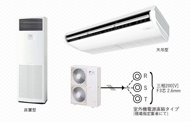 床置型・天吊型エアコン